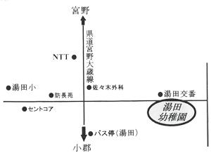 湯田幼稚園 アクセス
